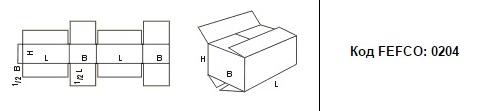 FEFCO 0204: Виды и типы картонных коробок