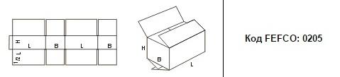 FEFCO 0205: Виды и типы картонных коробок