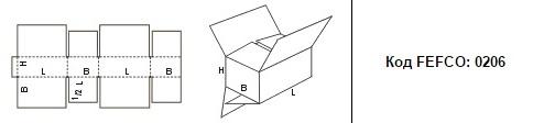 FEFCO 0206: Виды и типы картонных коробок