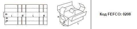 FEFCO 0208: Виды и типы картонных коробок
