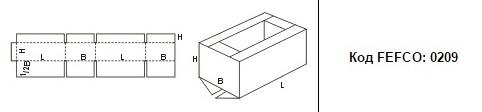 FEFCO 0209: Виды и типы картонных коробок