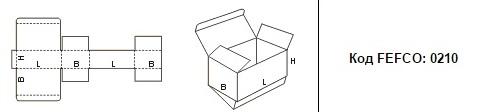 FEFCO 0210: Виды и типы картонных коробок