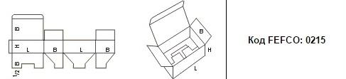 FEFCO 0215: Виды и типы картонных коробок