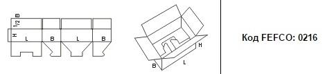 FEFCO 0216: Виды и типы картонных коробок