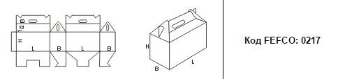 FEFCO 0217: Виды и типы картонных коробок