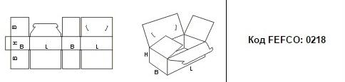 FEFCO 0218: Виды и типы картонных коробок