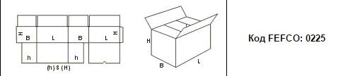 FEFCO 0225: Виды и типы картонных коробок