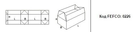 FEFCO 0226: Виды и типы картонных коробок