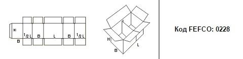 FEFCO 0228: Виды и типы картонных коробок