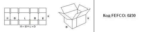 FEFCO 0230: Виды и типы картонных коробок