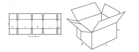 FEFCO 0231: Виды и типы картонных коробок