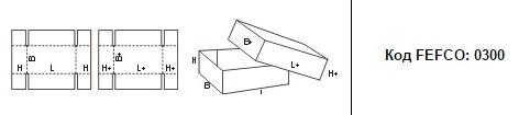 FEFCO 0300: Виды и типы картонных коробок