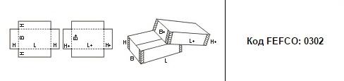 FEFCO 0302: Виды и типы картонных коробок