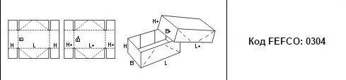 FEFCO 0304: Виды и типы картонных коробок