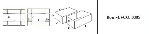 FEFCO 0305: Виды и типы картонных коробок