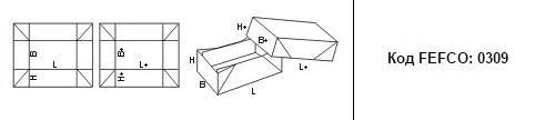 FEFCO 0309: Виды и типы картонных коробок