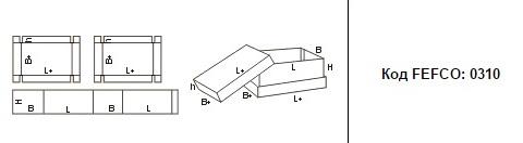 FEFCO 0310: Виды и типы картонных коробок