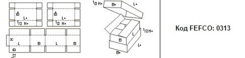 FEFCO 0313: Виды и типы картонных коробок