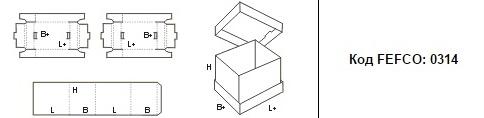 FEFCO 0314: Виды и типы картонных коробок