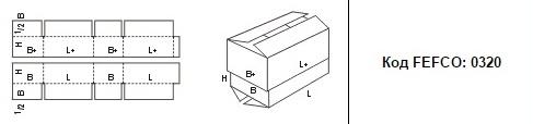 FEFCO 0320: Виды и типы картонных коробок