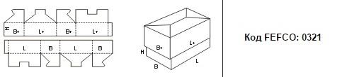FEFCO 0321: Виды и типы картонных коробок