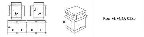 FEFCO 0325: Виды и типы картонных коробок