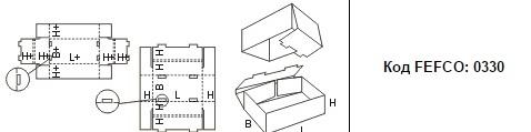 FEFCO 0330: Виды и типы картонных коробок