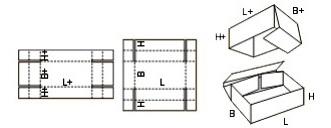 FEFCO 0331: Виды и типы картонных коробок