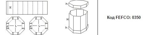 FEFCO 0350: Виды и типы картонных коробок