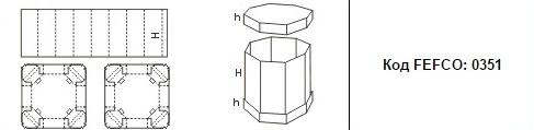 FEFCO 0351: Виды и типы картонных коробок