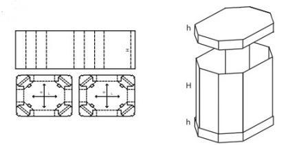 FEFCO 0352: Виды и типы картонных коробок