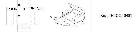 FEFCO 0401: Виды и типы картонных коробок