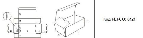FEFCO 0421: Виды и типы картонных коробок