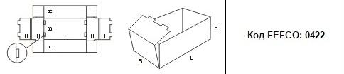 FEFCO 0422: Виды и типы картонных коробок