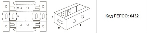 FEFCO 0432: Виды и типы картонных коробок
