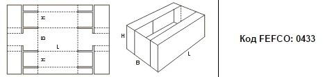 FEFCO 0433: Виды и типы картонных коробок