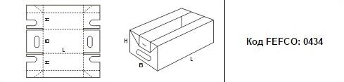 FEFCO 0434: Виды и типы картонных коробок