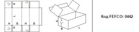 FEFCO 0442: Виды и типы картонных коробок