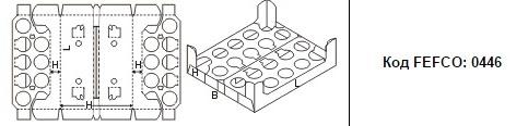 FEFCO 0446: Виды и типы картонных коробок