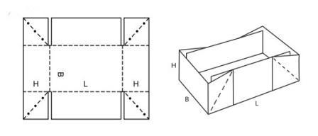 FEFCO 0448: Виды и типы картонных коробок