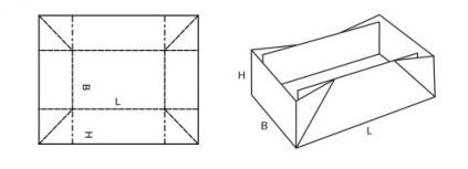 FEFCO 0449: Виды и типы картонных коробок