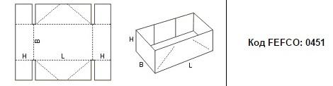 FEFCO 0451: Виды и типы картонных коробок