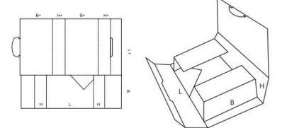 FEFCO 0473: Виды и типы картонных коробок