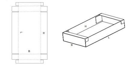 FEFCO 0480: Виды и типы картонных коробок