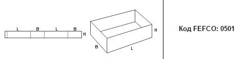 FEFCO 0501: Виды и типы картонных коробок