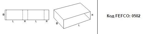 FEFCO 0502: Виды и типы картонных коробок