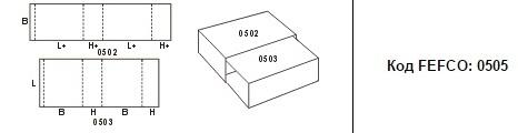 FEFCO 0505: Виды и типы картонных коробок