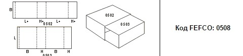 FEFCO 0508: Виды и типы картонных коробок