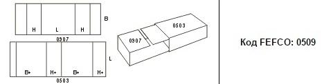 FEFCO 0509: Виды и типы картонных коробок