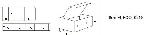 FEFCO 0510: Виды и типы картонных коробок